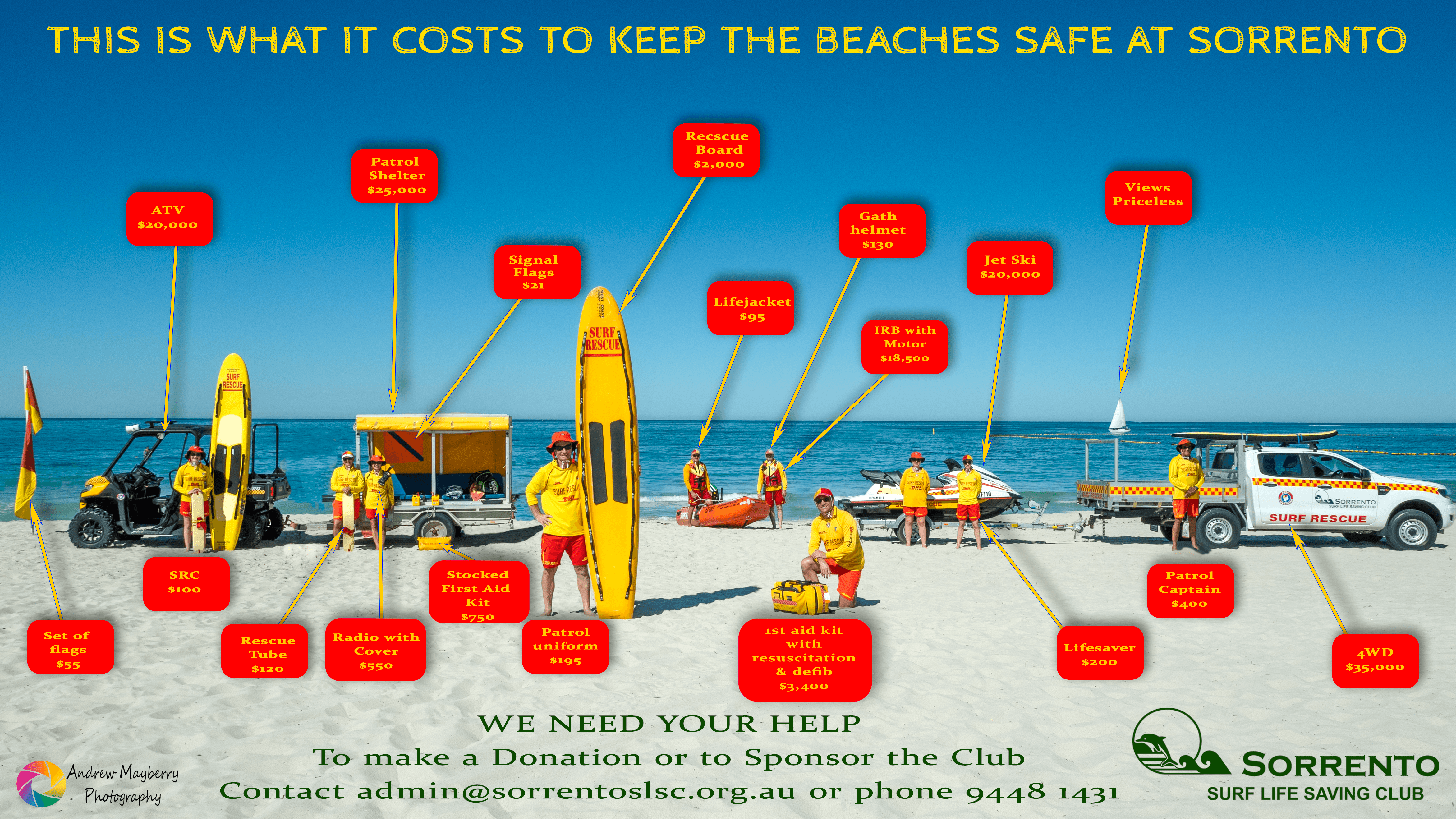 THIS IS WHAT IT COSTS TO KEEP THE BEACHES SAFE AT SORRENTO